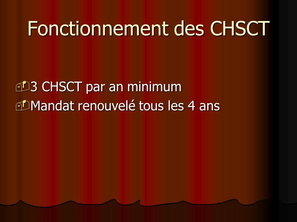Fonctionnement des CHSCT 3 CHSCT par an minimum 3 CHSCT par an minimum Mandat renouvelé tous les 4 ans Mandat renouvelé tous les 4 ans