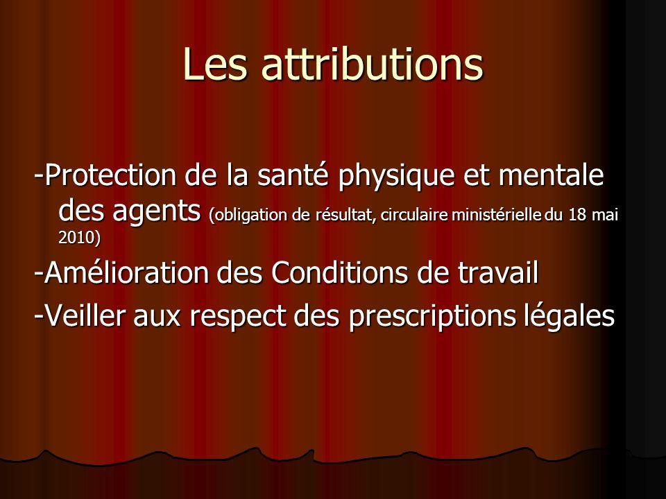 Les attributions -Protection de la santé physique et mentale des agents (obligation de résultat, circulaire ministérielle du 18 mai 2010) -Amélioratio