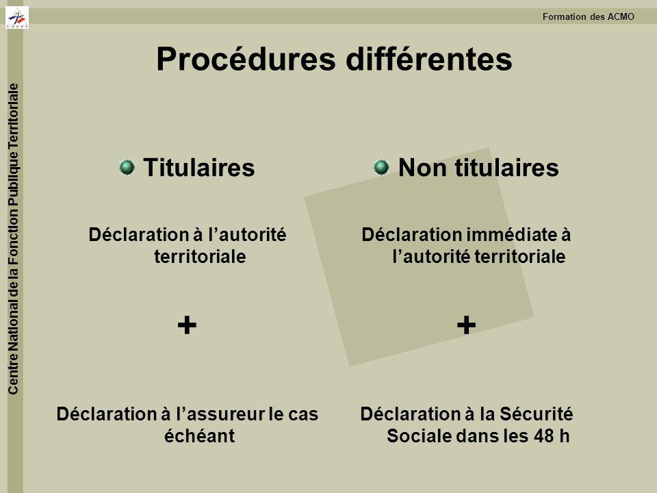 Formation des ACMO Centre National de la Fonction Publique Territoriale Procédures différentes Titulaires Déclaration à lautorité territoriale + Décla