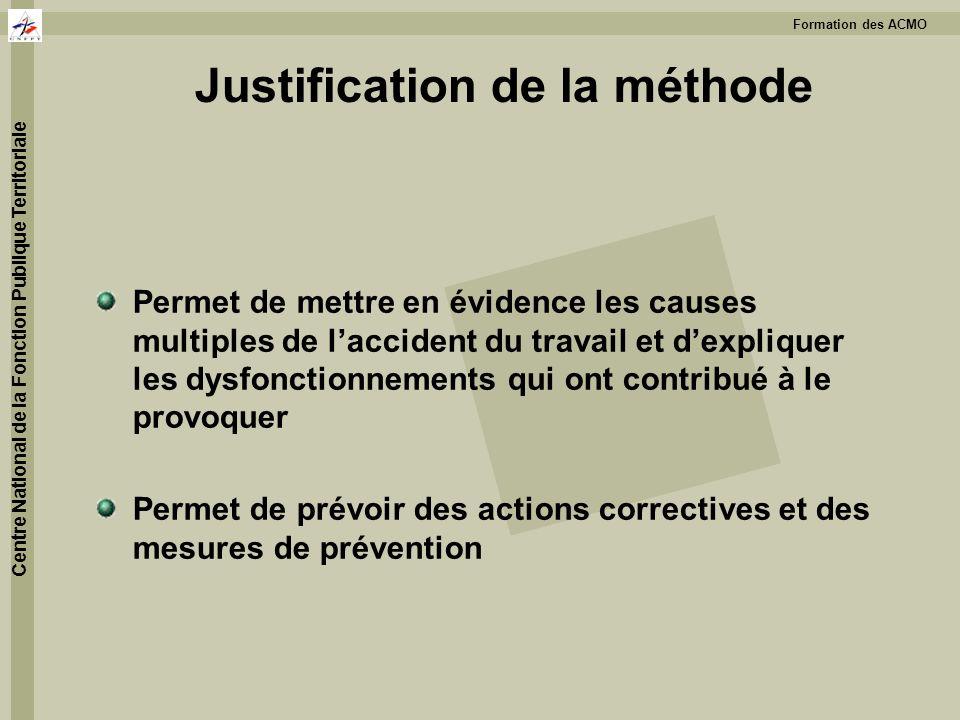 Formation des ACMO Centre National de la Fonction Publique Territoriale Justification de la méthode Permet de mettre en évidence les causes multiples