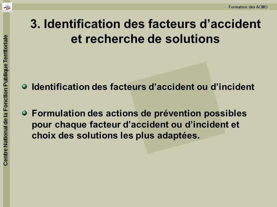 Formation des ACMO Centre National de la Fonction Publique Territoriale 3. Identification des facteurs daccident et recherche de solutions Identificat