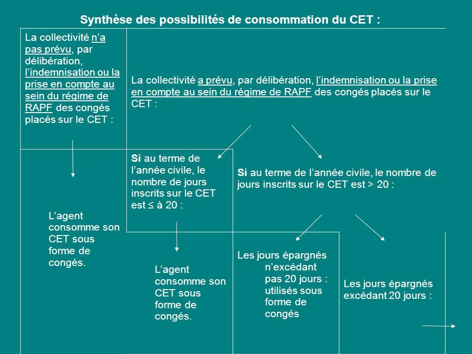 La collectivité na pas prévu, par délibération, lindemnisation ou la prise en compte au sein du régime de RAPF des congés placés sur le CET : La colle