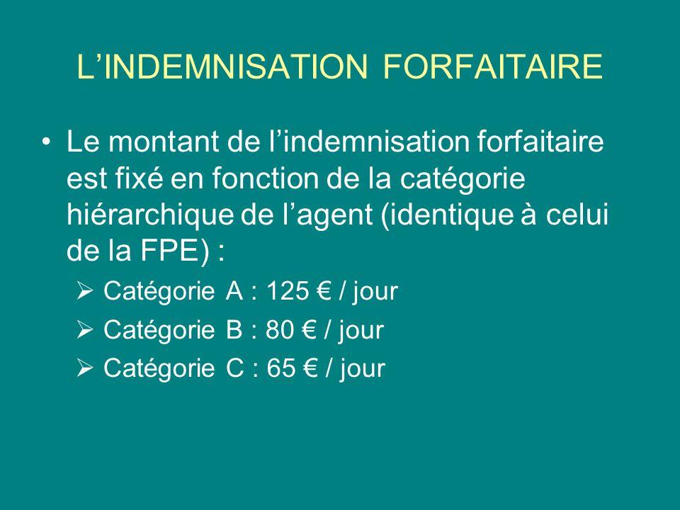 LINDEMNISATION FORFAITAIRE Le montant de lindemnisation forfaitaire est fixé en fonction de la catégorie hiérarchique de lagent (identique à celui de