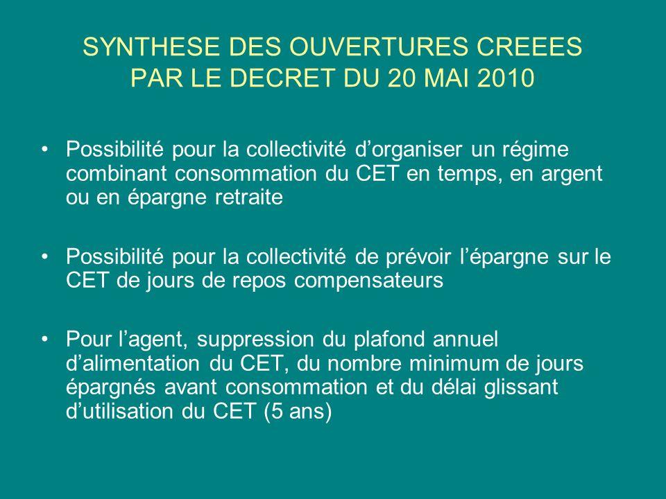 SYNTHESE DES OUVERTURES CREEES PAR LE DECRET DU 20 MAI 2010 Possibilité pour la collectivité dorganiser un régime combinant consommation du CET en tem