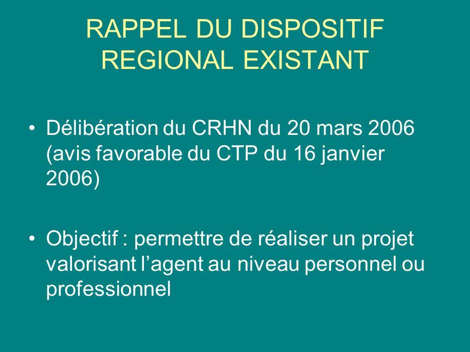 RAPPEL DU DISPOSITIF REGIONAL EXISTANT Délibération du CRHN du 20 mars 2006 (avis favorable du CTP du 16 janvier 2006) Objectif : permettre de réalise