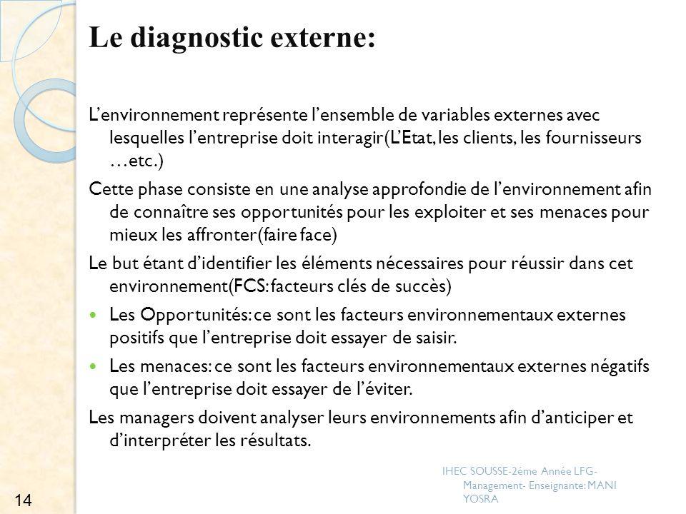 Le diagnostic externe: Lenvironnement représente lensemble de variables externes avec lesquelles lentreprise doit interagir(LEtat, les clients, les fo