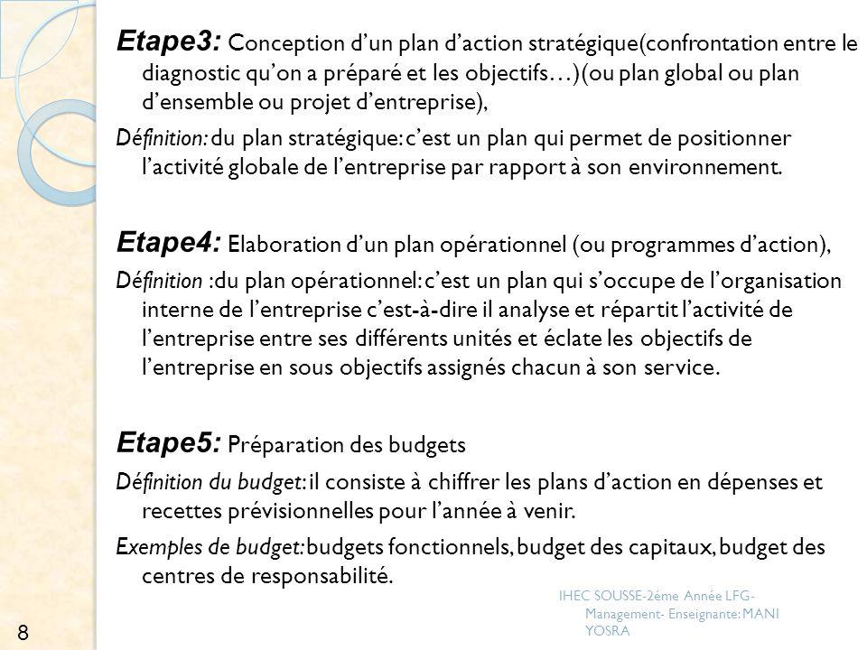 Etape3: Conception dun plan daction stratégique(confrontation entre le diagnostic quon a préparé et les objectifs…)(ou plan global ou plan densemble o