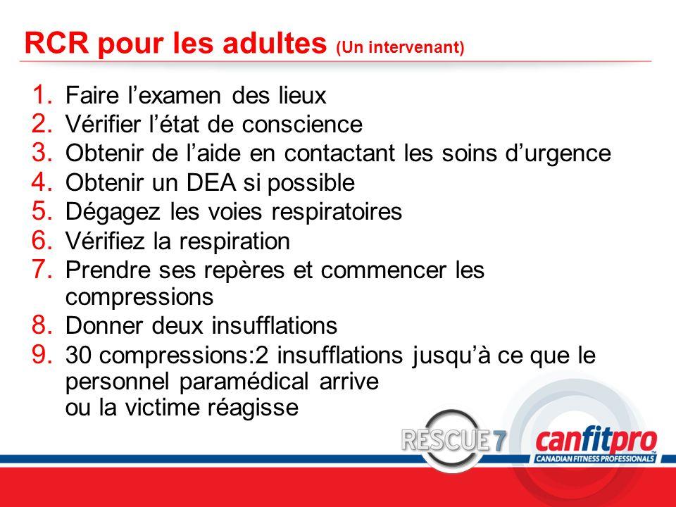 CPR Course Level 1 RCR pour les adultes (Un intervenant) 1. Faire lexamen des lieux 2. Vérifier létat de conscience 3. Obtenir de laide en contactant