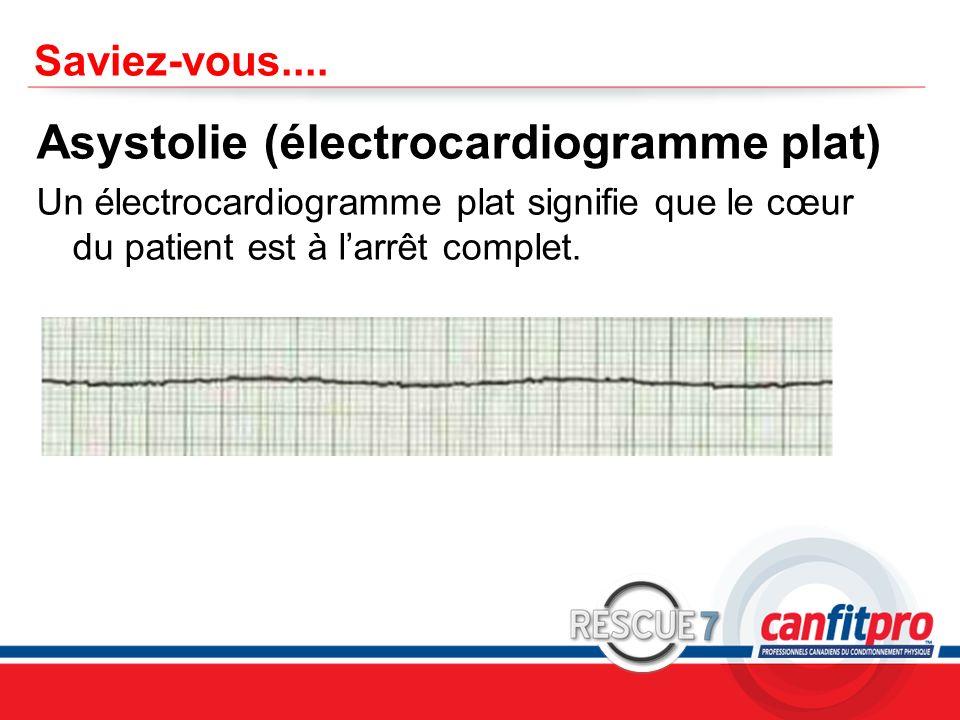 CPR Course Level 1 Saviez-vous.... Asystolie (électrocardiogramme plat) Un électrocardiogramme plat signifie que le cœur du patient est à larrêt compl