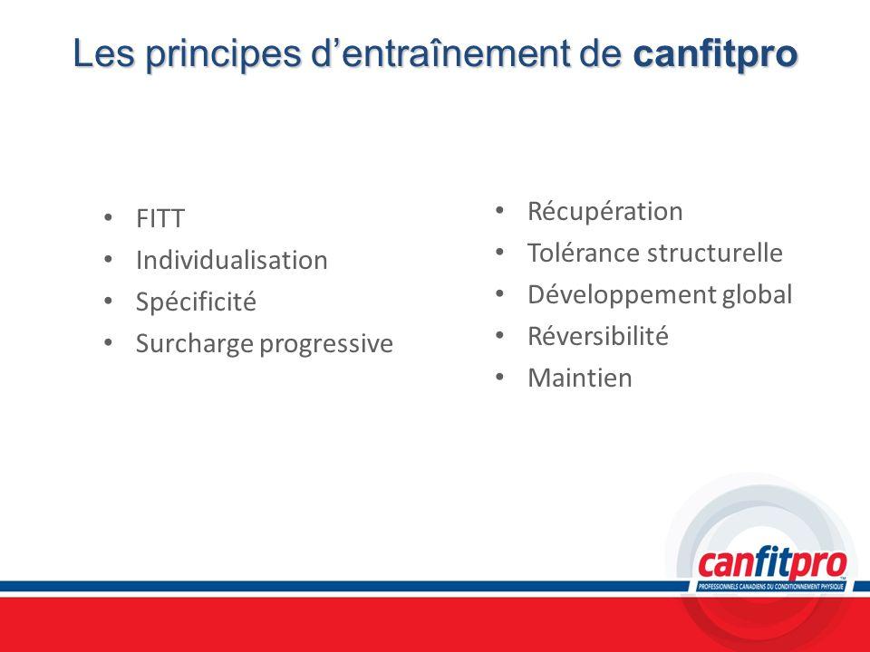 Les principes dentraînement de canfitpro FITT Individualisation Spécificité Surcharge progressive Récupération Tolérance structurelle Développement gl