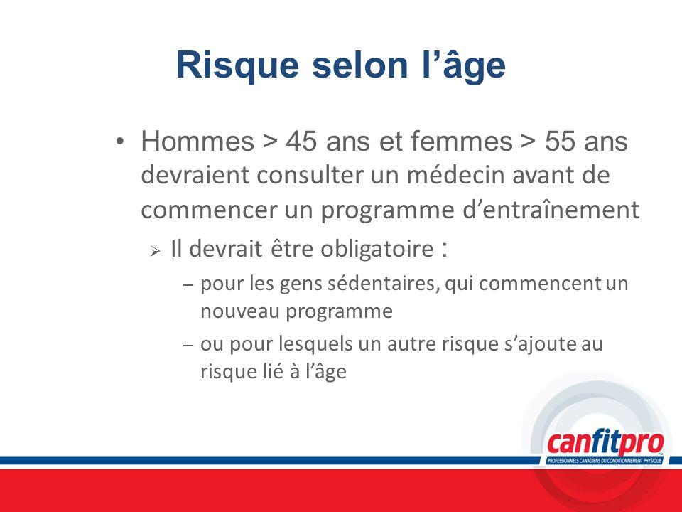 Risque selon lâge Hommes > 45 ans et femmes > 55 ans devraient consulter un médecin avant de commencer un programme dentraînement Il devrait être obli