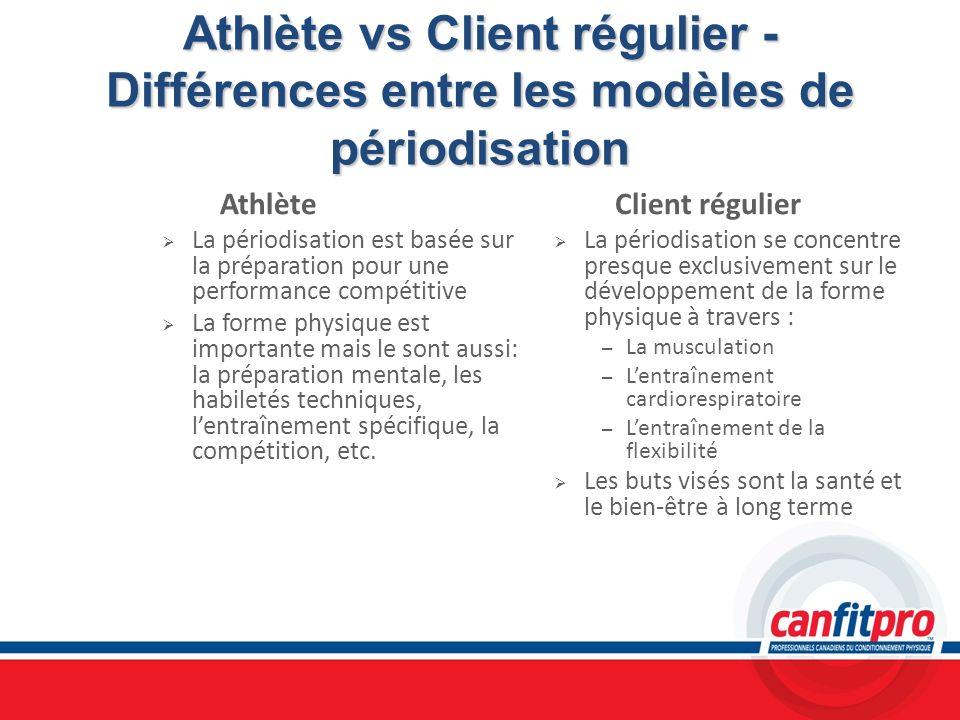 Athlète vs Client régulier - Différences entre les modèles de périodisation Athlète La périodisation est basée sur la préparation pour une performance