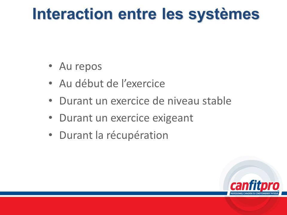 Interaction entre les systèmes Au repos Au début de lexercice Durant un exercice de niveau stable Durant un exercice exigeant Durant la récupération
