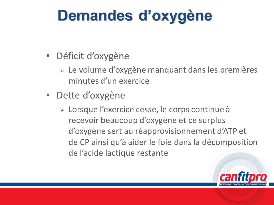 Demandes doxygène Déficit doxygène Le volume doxygène manquant dans les premières minutes dun exercice Dette doxygène Lorsque lexercice cesse, le corp