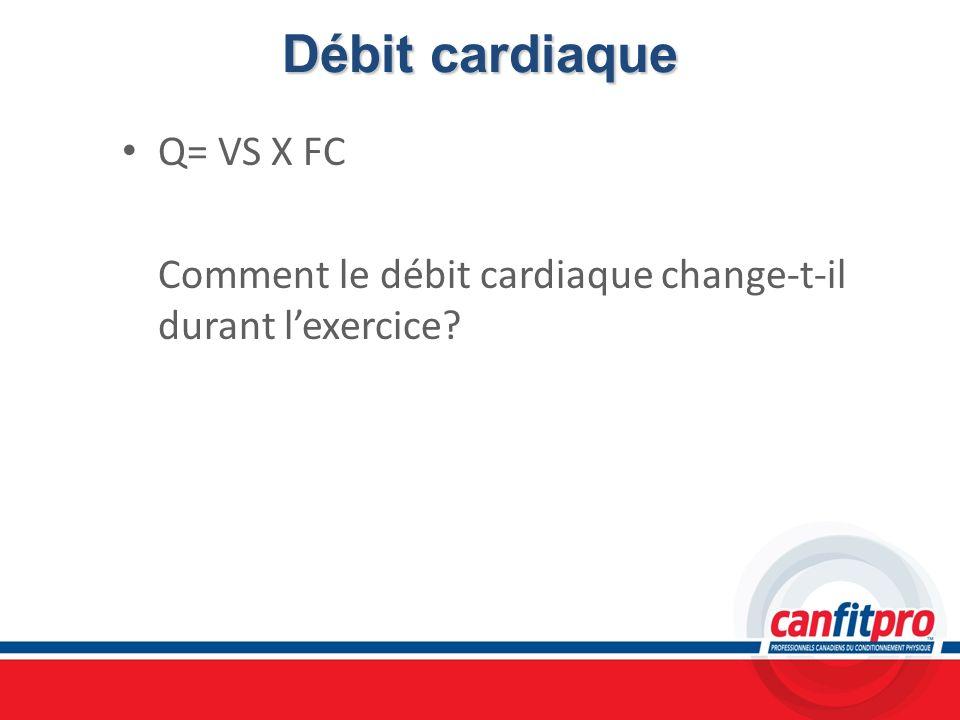 Débit cardiaque Q= VS X FC Comment le débit cardiaque change-t-il durant lexercice?
