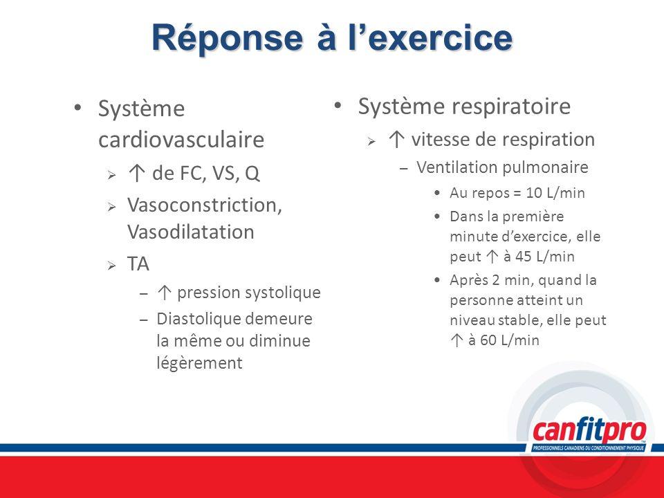 Réponse à lexercice Système cardiovasculaire de FC, VS, Q Vasoconstriction, Vasodilatation TA – pression systolique – Diastolique demeure la même ou d