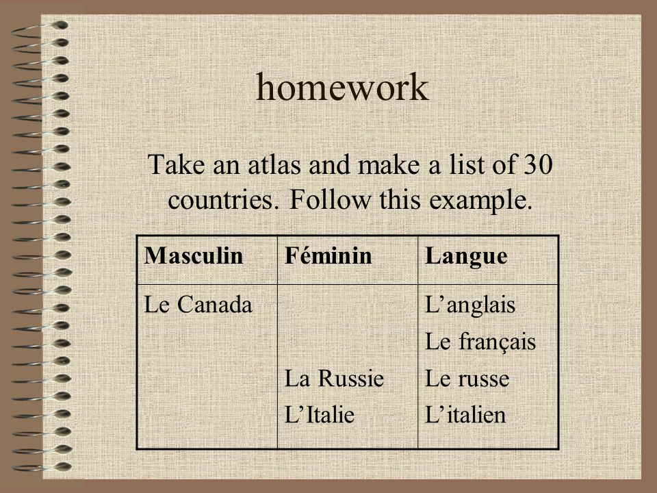homework Take an atlas and make a list of 30 countries. Follow this example. MasculinFémininLangue Le Canada La Russie LItalie Langlais Le français Le