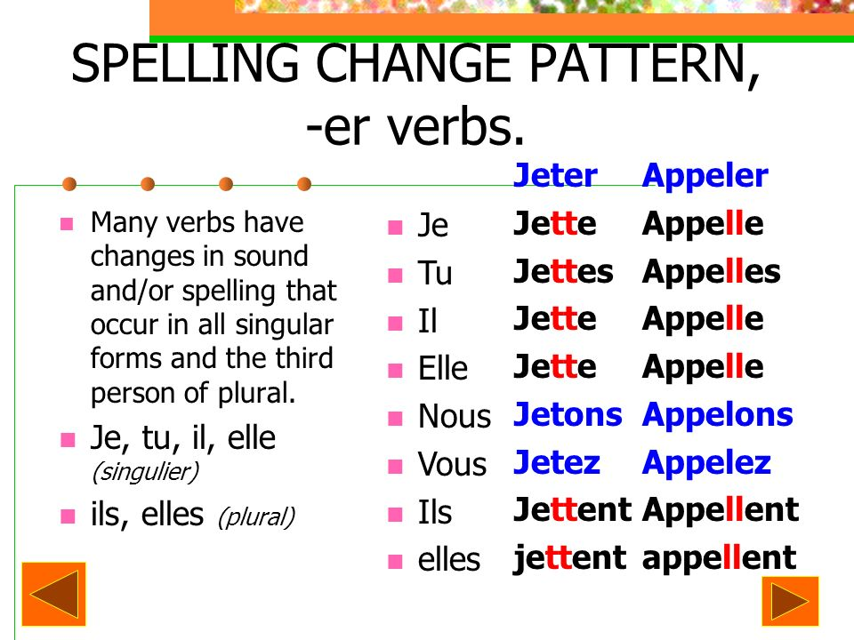 SPELLING CHANGE PATTERN, -er verbs. Many verbs have changes in sound and/or spelling that occur in all singular forms and the third person of plural.