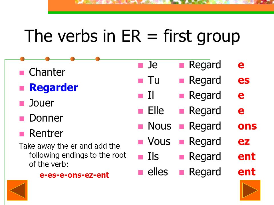 The verbs in ER = first group Chanter Regarder Jouer Donner Rentrer Take away the er and add the following endings to the root of the verb: e-es-e-ons-ez-ent Je Tu Il Elle Nous Vous Ils elles e es e ons ez ent Jou