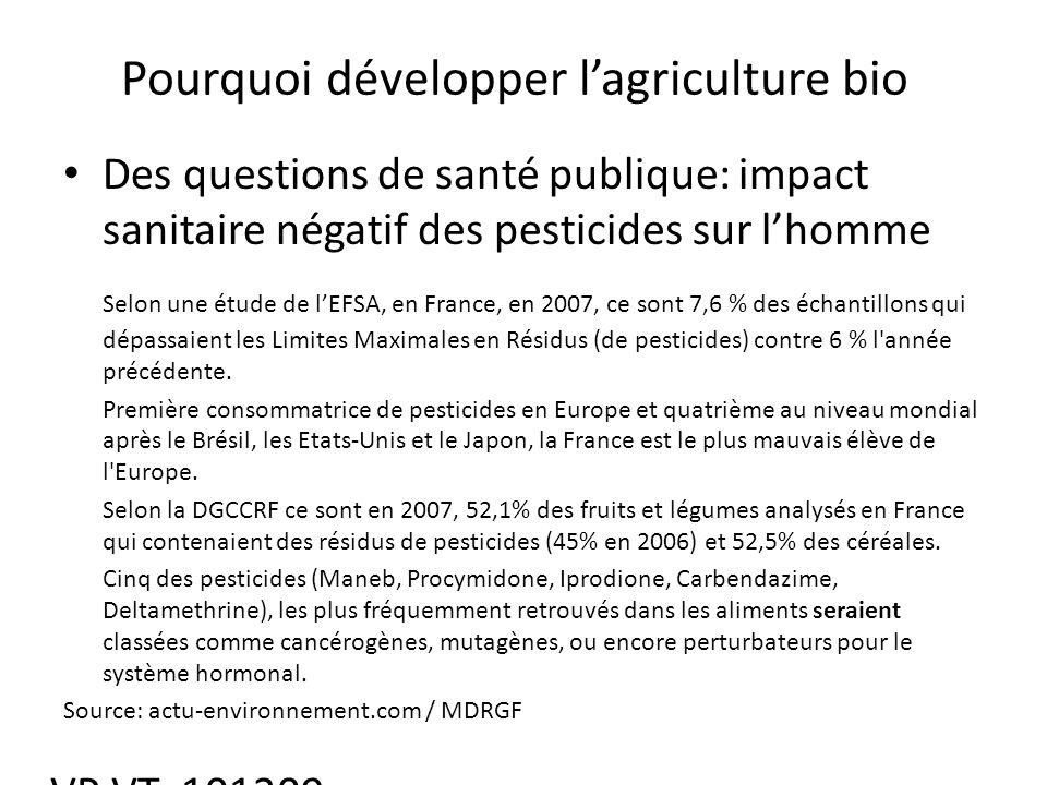 VP VT 101209 Pourquoi développer lagriculture bio Des questions de santé publique: impact sanitaire négatif des pesticides sur lhomme Selon une étude de lEFSA, en France, en 2007, ce sont 7,6 % des échantillons qui dépassaient les Limites Maximales en Résidus (de pesticides) contre 6 % l année précédente.