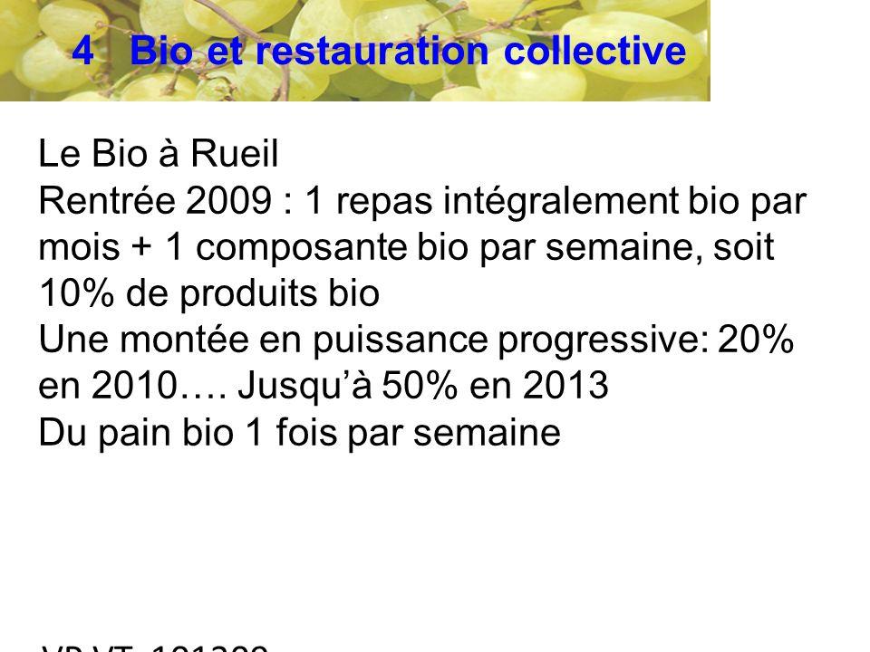 VP VT 101209 Le Bio à Rueil Rentrée 2009 : 1 repas intégralement bio par mois + 1 composante bio par semaine, soit 10% de produits bio Une montée en puissance progressive: 20% en 2010….