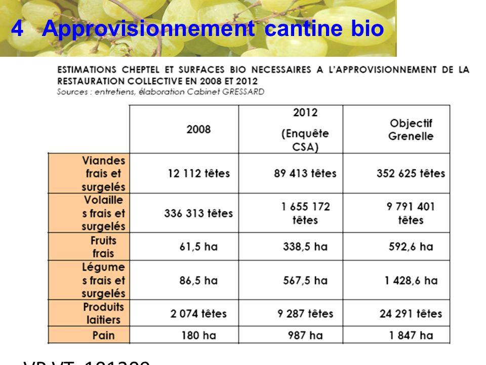 VP VT 101209 4 Approvisionnement cantine bio
