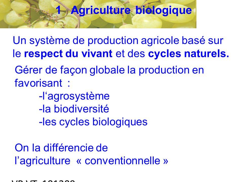 VP VT 101209 Un système de production agricole basé sur le respect du vivant et des cycles naturels.
