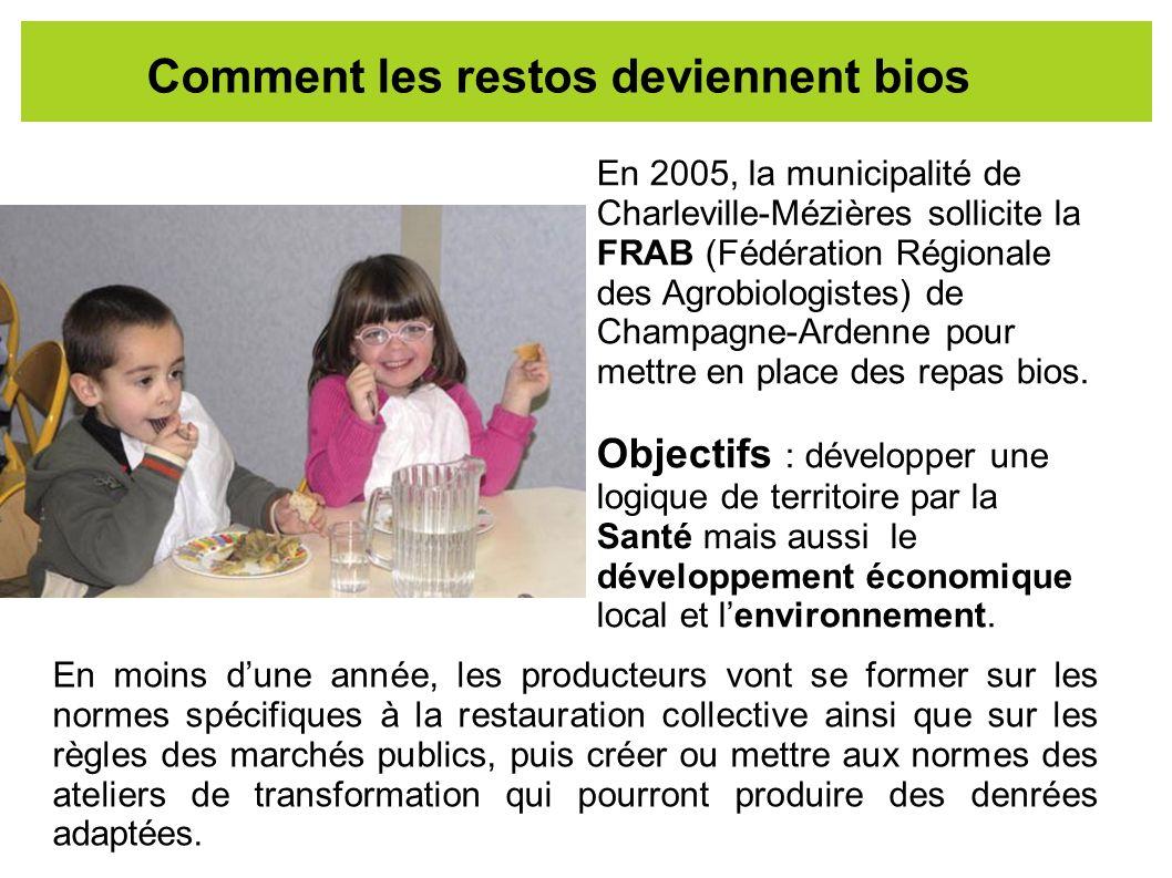 Comment les restos deviennent bios En 2005, la municipalité de Charleville-Mézières sollicite la FRAB (Fédération Régionale des Agrobiologistes) de Ch