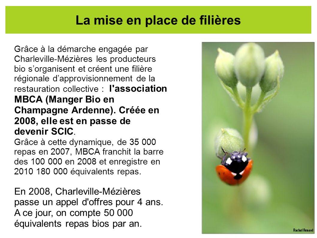 Grâce à la démarche engagée par Charleville-Mézières les producteurs bio sorganisent et créent une filière régionale dapprovisionnement de la restaura