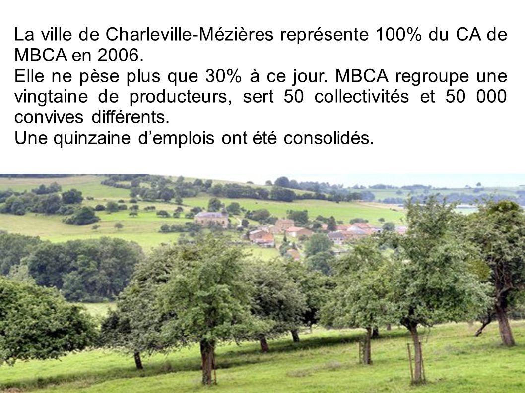 La ville de Charleville-Mézières représente 100% du CA de MBCA en 2006. Elle ne pèse plus que 30% à ce jour. MBCA regroupe une vingtaine de producteur