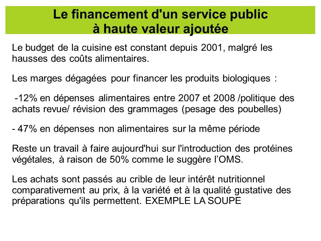 Le budget de la cuisine est constant depuis 2001, malgré les hausses des coûts alimentaires. Les marges dégagées pour financer les produits biologique