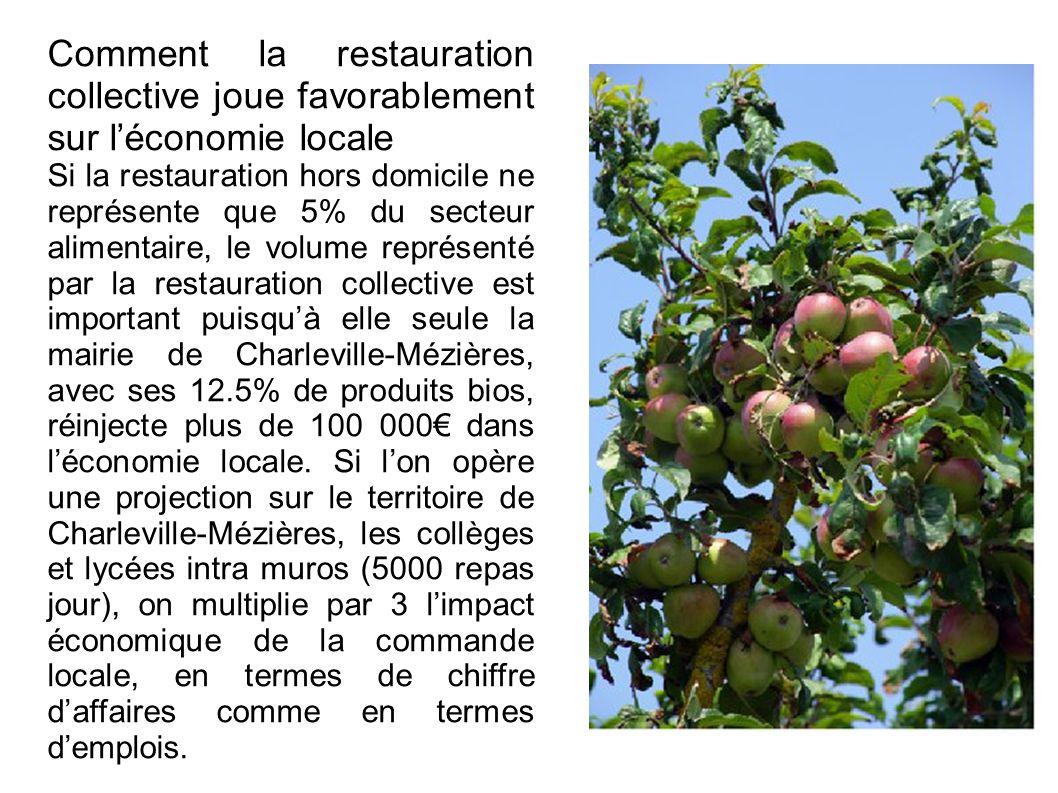 Comment la restauration collective joue favorablement sur léconomie locale Si la restauration hors domicile ne représente que 5% du secteur alimentair