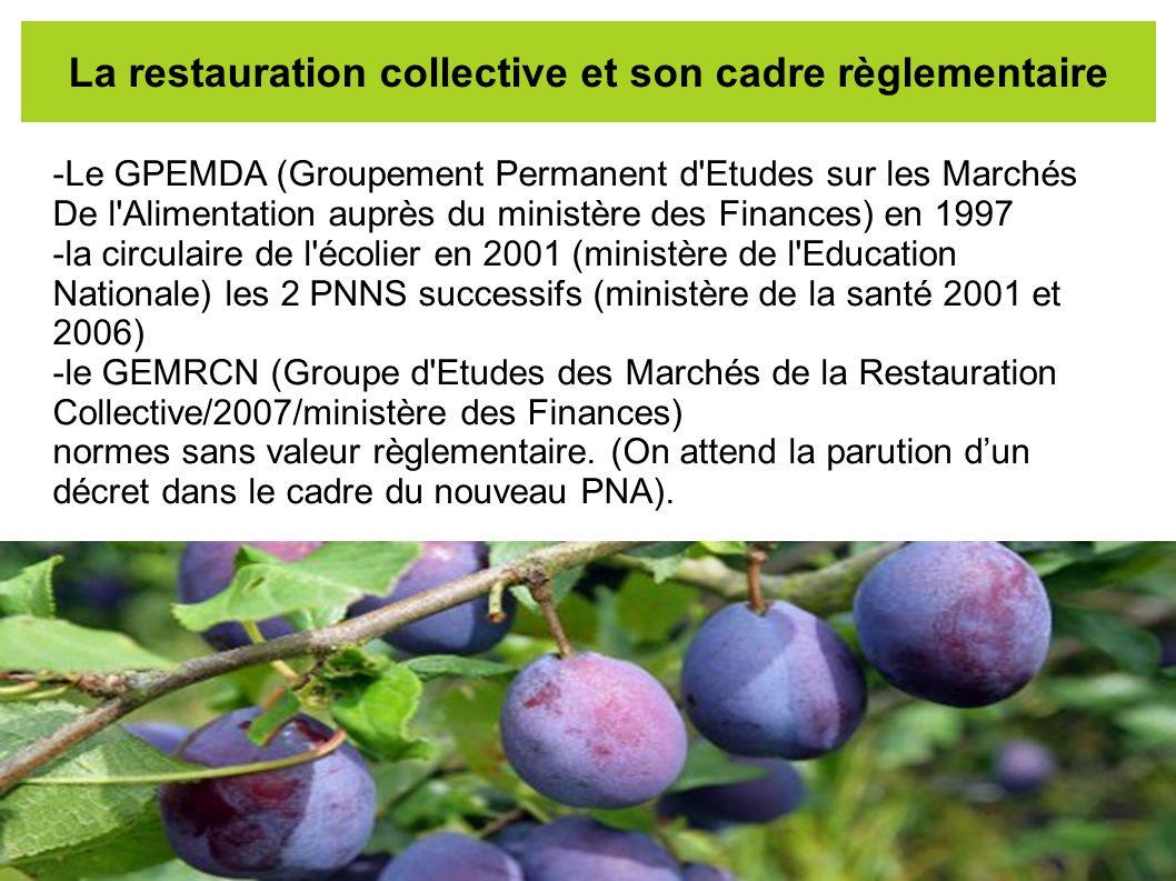 -Le GPEMDA (Groupement Permanent d'Etudes sur les Marchés De l'Alimentation auprès du ministère des Finances) en 1997 -la circulaire de l'écolier en 2