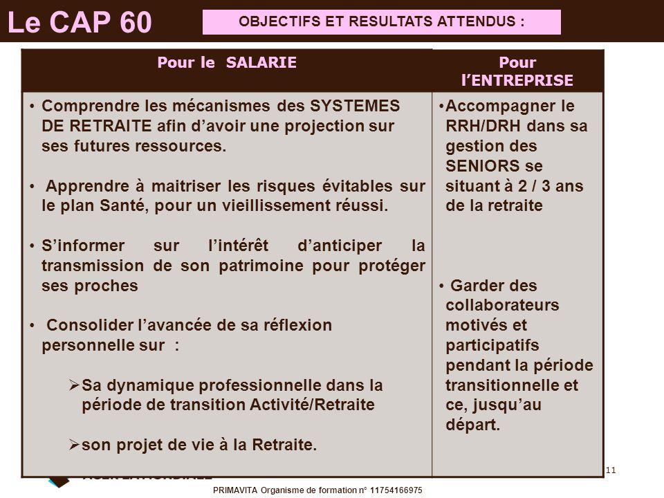 11 Le CAP 60 PRIMAVITA Organisme de formation n° 11754166975 Pour le SALARIEPour lENTREPRISE Comprendre les mécanismes des SYSTEMES DE RETRAITE afin d