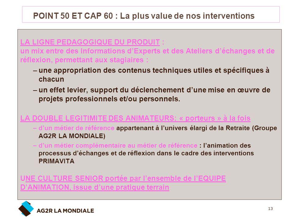 13 POINT 50 ET CAP 60 : La plus value de nos interventions LA LIGNE PEDAGOGIQUE DU PRODUIT : un mix entre des Informations dExperts et des Ateliers dé