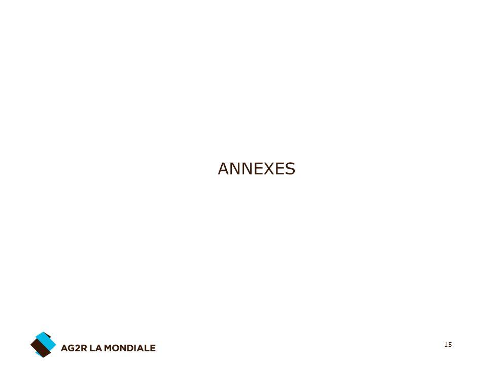 15 ANNEXES