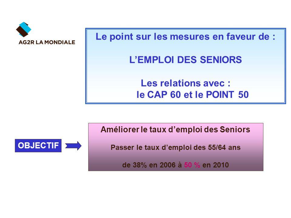 Le point sur les mesures en faveur de : LEMPLOI DES SENIORS Les relations avec : le CAP 60 et le POINT 50 OBJECTIF Améliorer le taux demploi des Senio