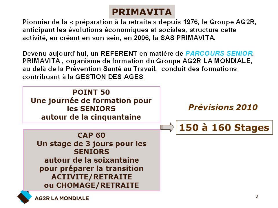 3 PRIMAVITA POINT 50 Une journée de formation pour les SENIORS autour de la cinquantaine Prévisions 2010 CAP 60 Un stage de 3 jours pour les SENIORS a