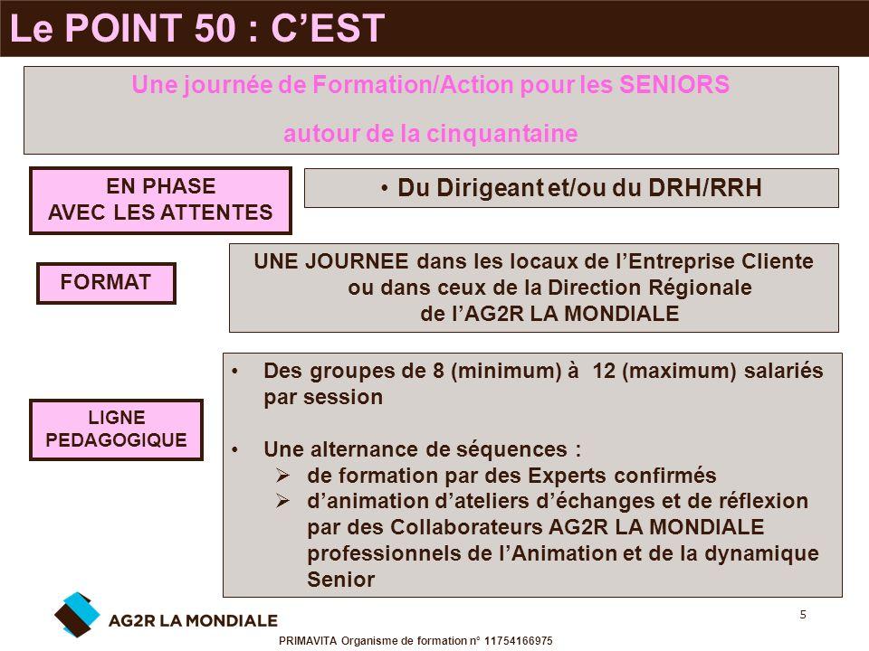 5 EN PHASE AVEC LES ATTENTES Une journée de Formation/Action pour les SENIORS autour de la cinquantaine Du Dirigeant et/ou du DRH/RRH FORMAT UNE JOURN
