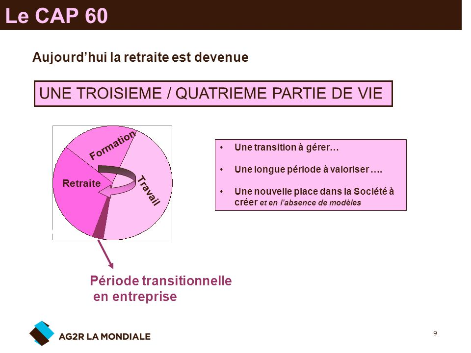 9 RETRAITE Une transition à gérer… Une longue période à valoriser …. Une nouvelle place dans la Société à créer et en labsence de modèles RETRAITE For