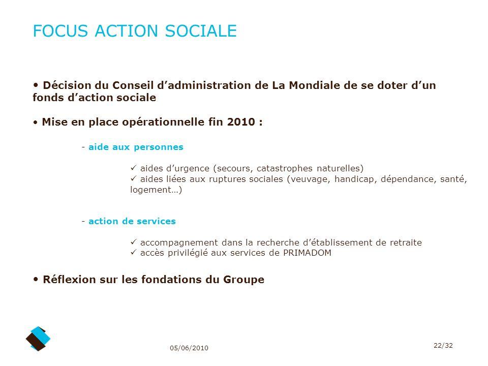 05/06/2010 22/32 Décision du Conseil dadministration de La Mondiale de se doter dun fonds daction sociale Mise en place opérationnelle fin 2010 : - ai