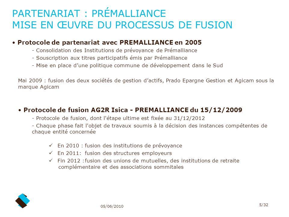 05/06/2010 6/32 PARTENARIAT : RÉUNICA Projet de mise en commun de moyens informatiques avec Réunica Objectif Agirc-Arrco : convergence dici 2013, des 66 systèmes dinformation des caisses de retraite vers un seul Mise en place au premier semestre 2010 de la plus importante plate-forme pour linformatique retraite complémentaire Gestion dun quart de la retraite complémentaire obligatoire en France 10 M déconomies pour lensemble dici à 2011 Adhésion à Systalians AG2R en charge de la brique « recouvrement des cotisations » devrait rejoindre Systalians en juin 2010 Migration de la plate-forme de développement Bascule du système dinformation Réunica en charge de la brique « paiement des allocations »
