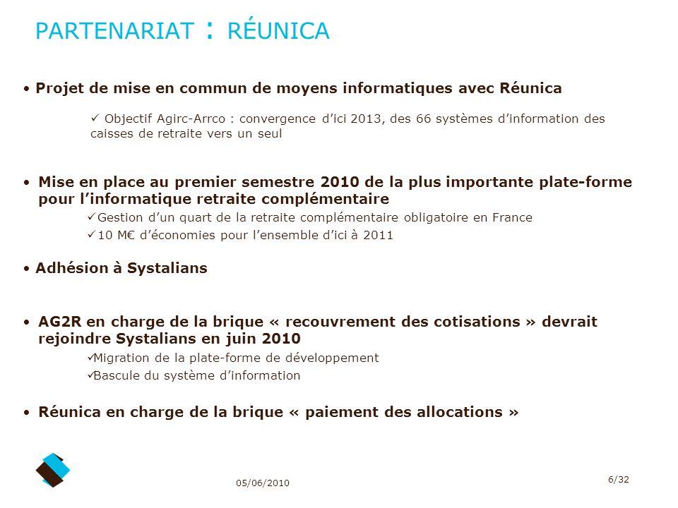 05/06/2010 6/32 PARTENARIAT : RÉUNICA Projet de mise en commun de moyens informatiques avec Réunica Objectif Agirc-Arrco : convergence dici 2013, des