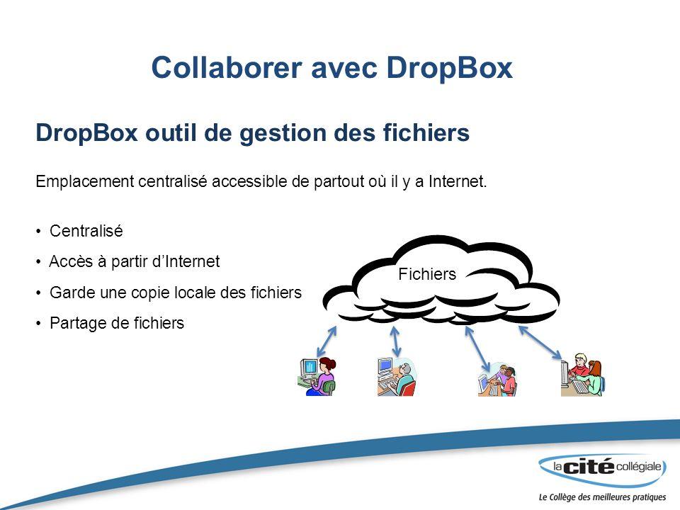 Collaborer avec DropBox DropBox outil de gestion des fichiers Emplacement centralisé accessible de partout où il y a Internet. Centralisé Accès à part