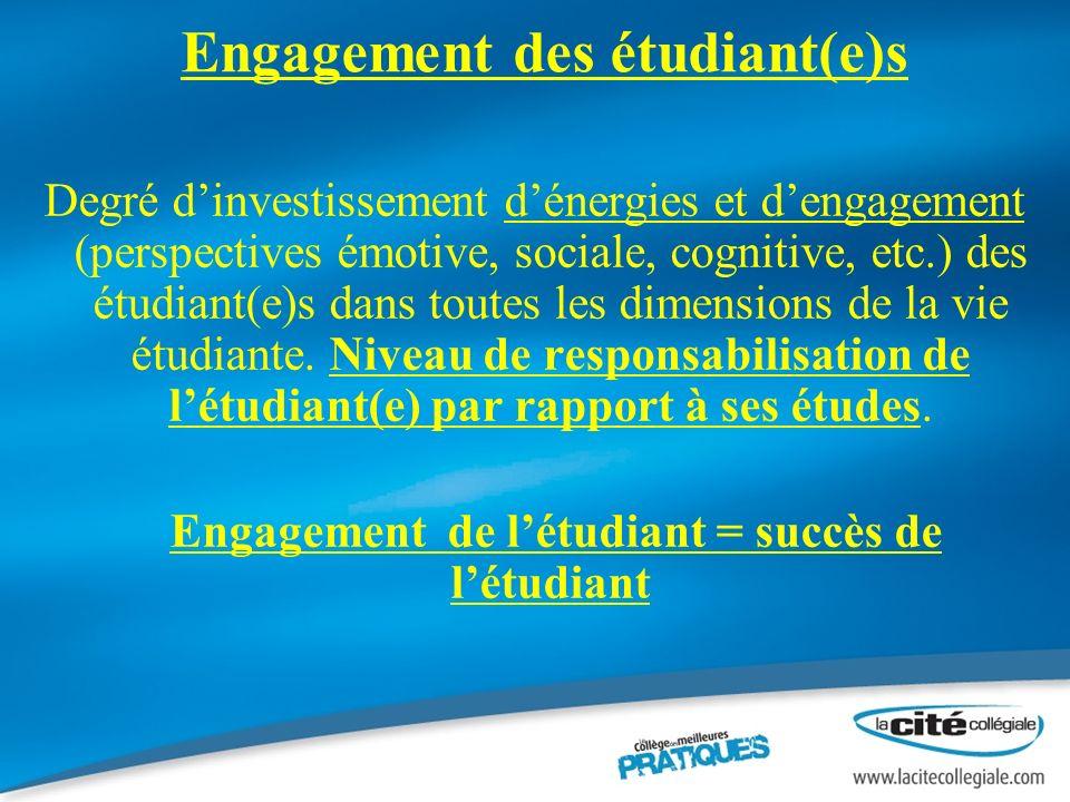 Engagement des étudiant(e)s Degré dinvestissement dénergies et dengagement (perspectives émotive, sociale, cognitive, etc.) des étudiant(e)s dans toutes les dimensions de la vie étudiante.