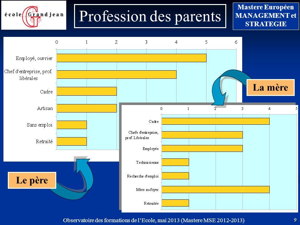Observatoire des formations de lEcole, mai 2013 (Mastere MSE 2012-2013) 9 Mastere Européen MANAGEMENT et STRATEGIE Profession des parents Le père La mère