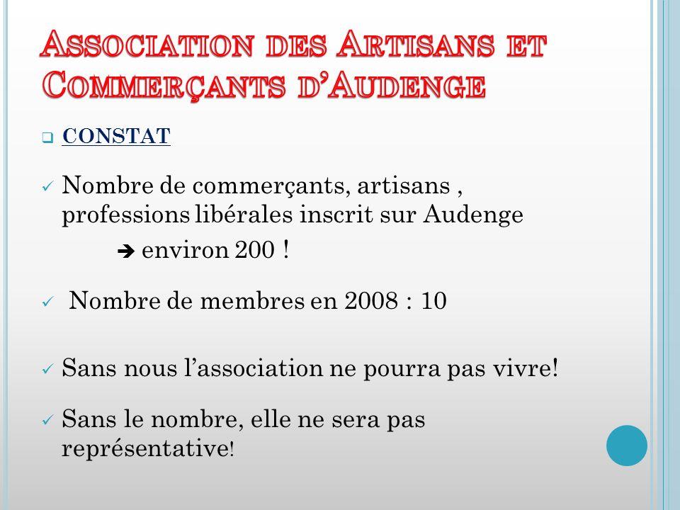 CONSTAT Nombre de commerçants, artisans, professions libérales inscrit sur Audenge environ 200 .