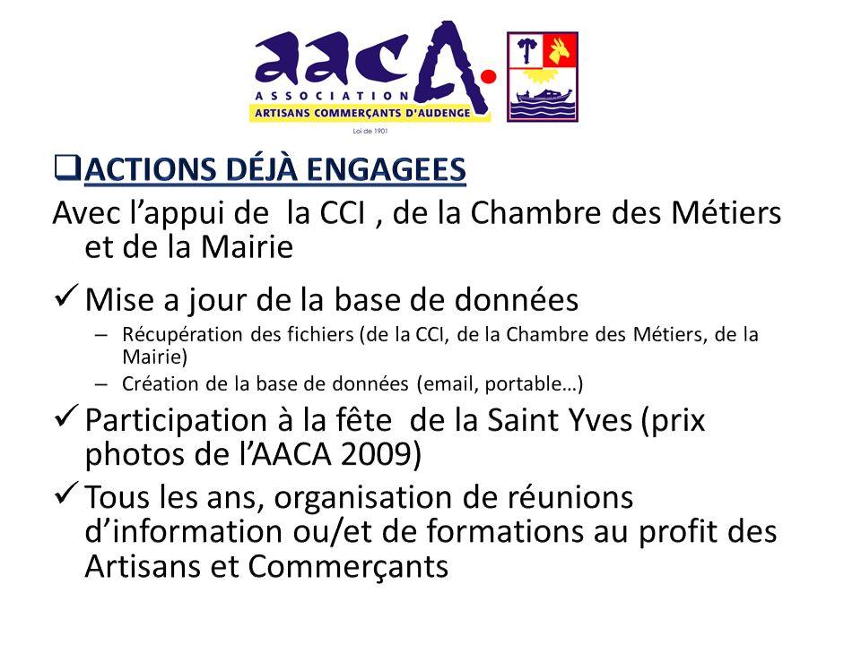 ACTIONS DÉJÀ ENGAGEES (suite) Réflexion sur la mise en place dune signalétique en ville, au port, dans la zone artisanale et dans les secteurs dHougueyra et de Lubec.