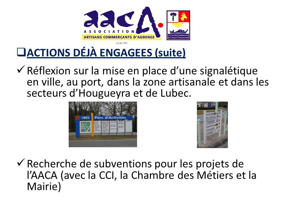 ACTIONS DÉJÀ ENGAGEES (suite) Réflexion sur la mise en place dune signalétique en ville, au port, dans la zone artisanale et dans les secteurs dHougue