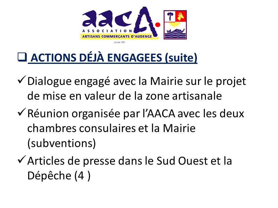 ACTIONS DÉJÀ ENGAGEES (suite) Dialogue engagé avec la Mairie sur le projet de mise en valeur de la zone artisanale Réunion organisée par lAACA avec le